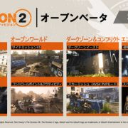 【PS4/ONE】ディビジョン2 オープンベータ 感想・評価まとめ